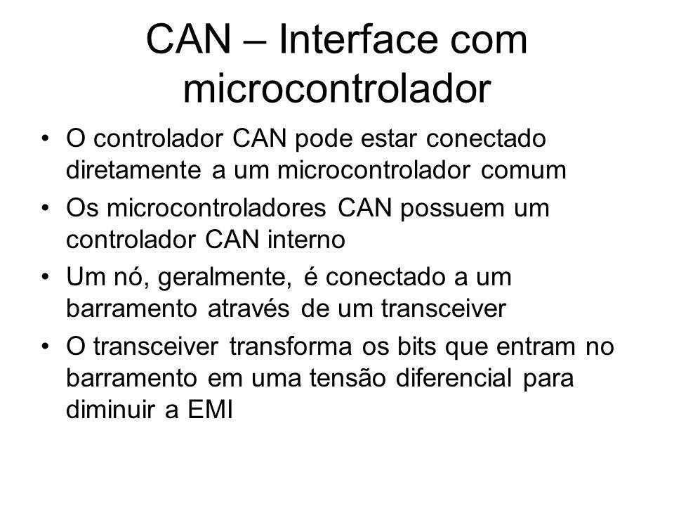 O controlador CAN pode estar conectado diretamente a um microcontrolador comum Os microcontroladores CAN possuem um controlador CAN interno Um nó, ger