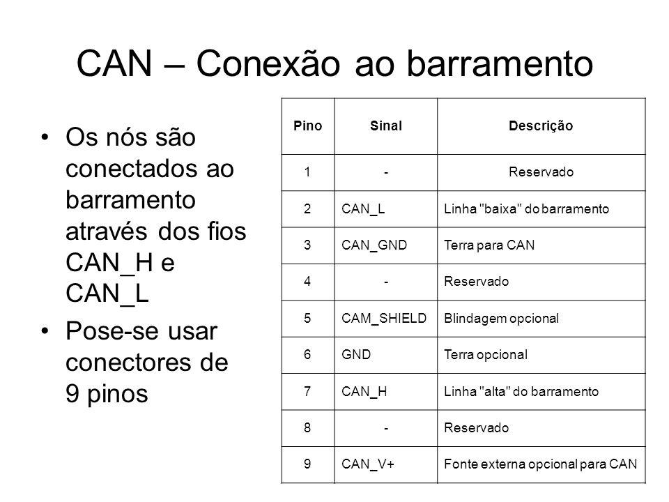 CAN – Conexão ao barramento Os nós são conectados ao barramento através dos fios CAN_H e CAN_L Pose-se usar conectores de 9 pinos PinoSinalDescrição 1