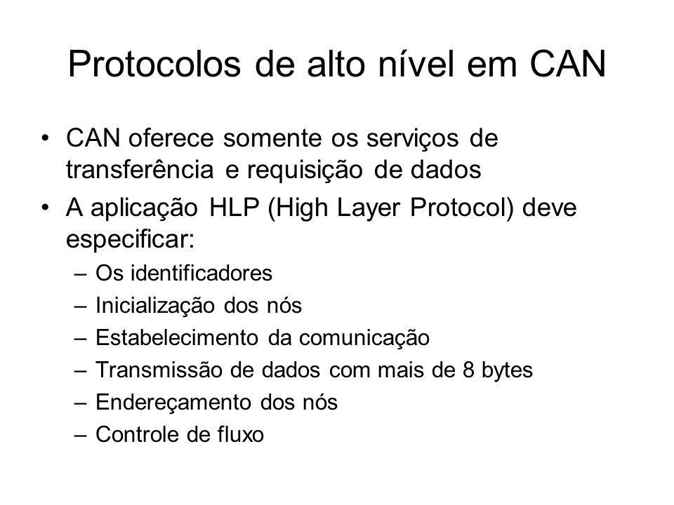 Protocolos de alto nível em CAN CAN oferece somente os serviços de transferência e requisição de dados A aplicação HLP (High Layer Protocol) deve espe