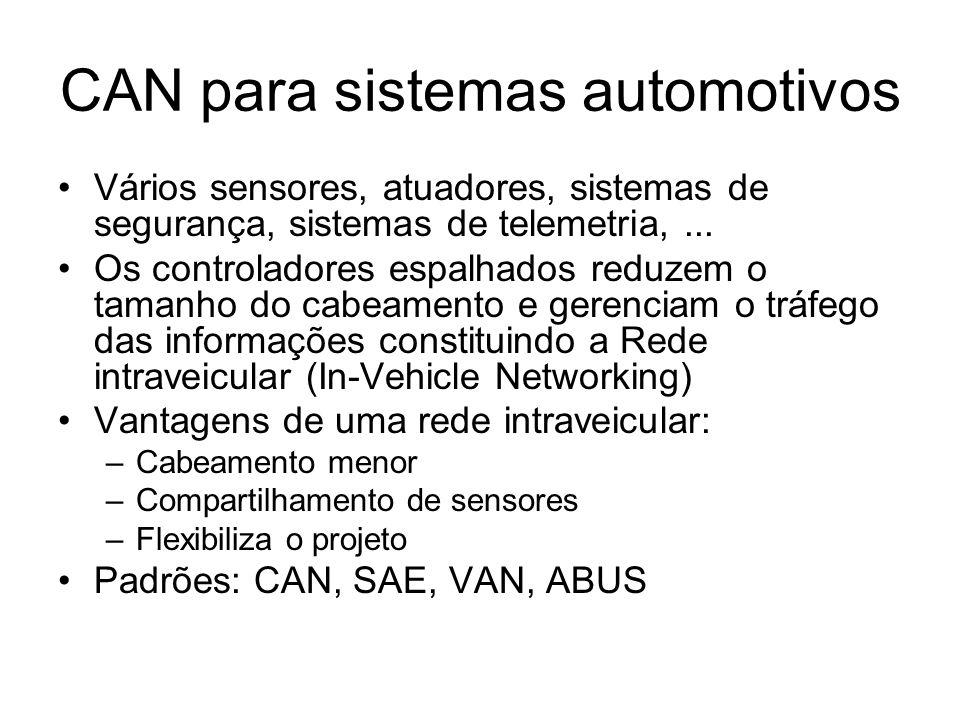 CAN para sistemas automotivos Vários sensores, atuadores, sistemas de segurança, sistemas de telemetria,... Os controladores espalhados reduzem o tama