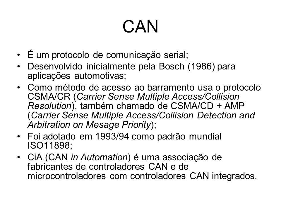 CAN É um protocolo de comunicação serial; Desenvolvido inicialmente pela Bosch (1986) para aplicações automotivas; Como método de acesso ao barramento