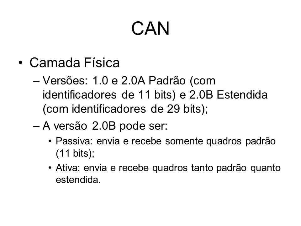 CAN Camada Física –Versões: 1.0 e 2.0A Padrão (com identificadores de 11 bits) e 2.0B Estendida (com identificadores de 29 bits); –A versão 2.0B pode