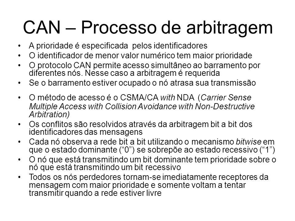 A prioridade é especificada pelos identificadores O identificador de menor valor numérico tem maior prioridade O protocolo CAN permite acesso simultân