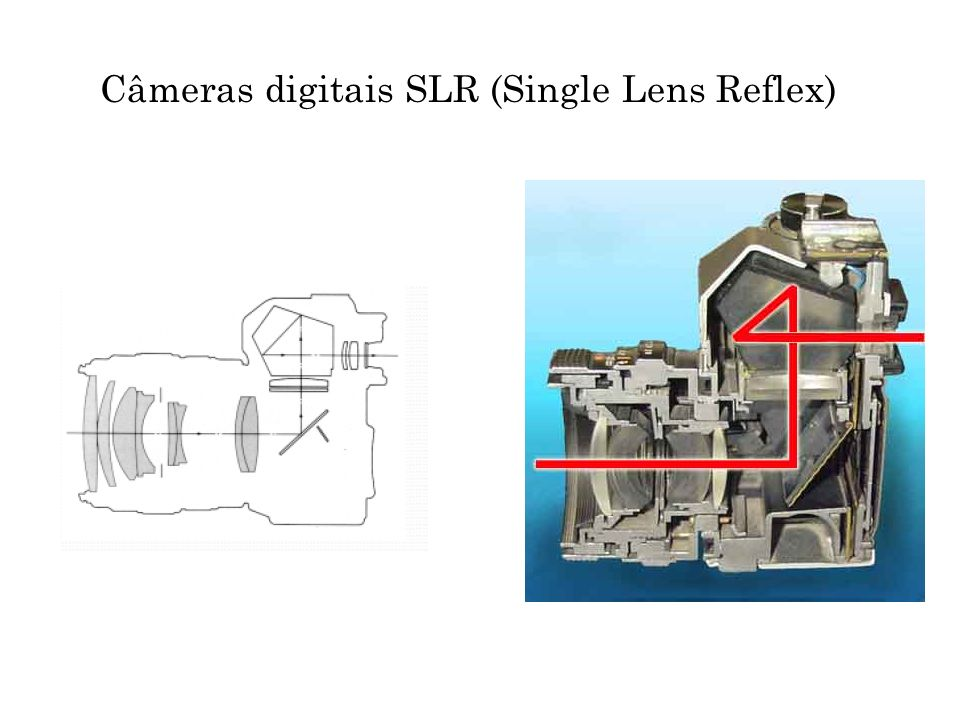 Câmeras digitais SLR (Single Lens Reflex)