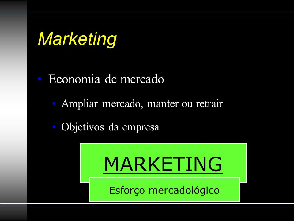 Marketing Economia de mercado Ampliar mercado, manter ou retrair Objetivos da empresa MARKETING Esforço mercadológico