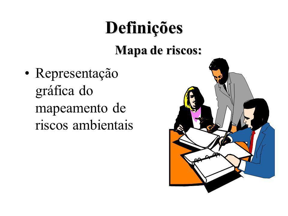 Definições Mapa de riscos: Representação gráfica do mapeamento de riscos ambientais