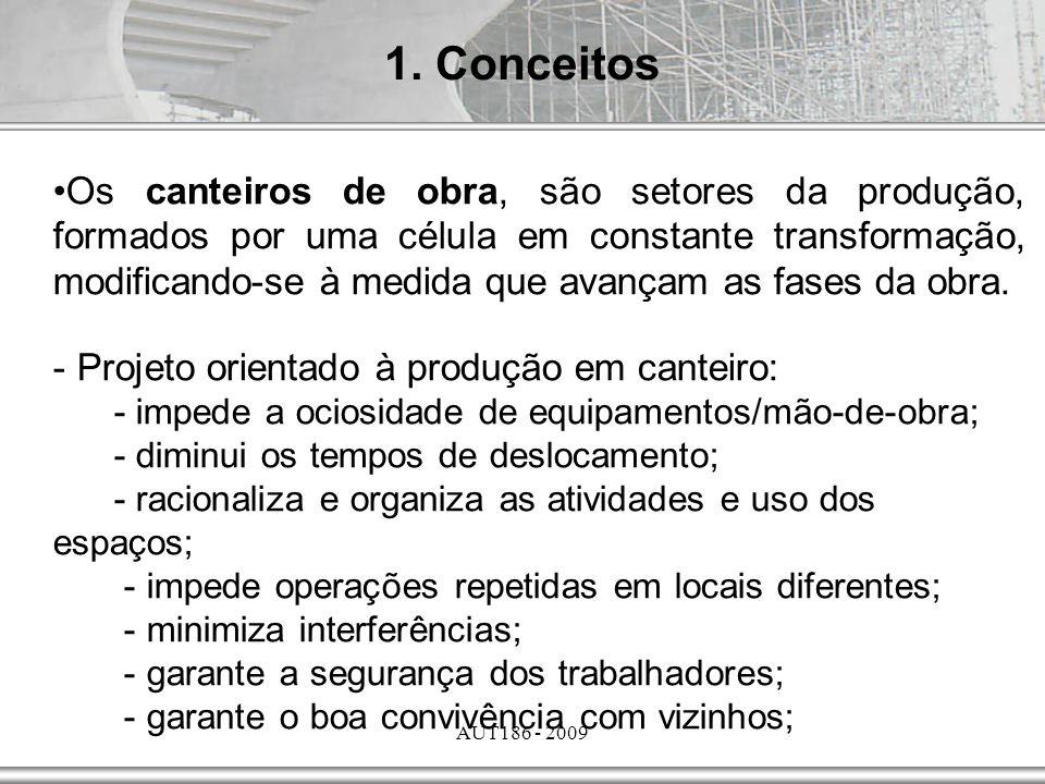AUT186 - 2009 1. Conceitos Os canteiros de obra, são setores da produção, formados por uma célula em constante transformação, modificando-se à medida