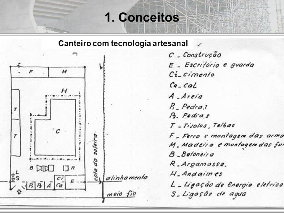 AUT186 - 2009 Máquinas – em função do método construtivo, convencional ou industrializado compreendem: - Máquinas fixas – de cortar ferro, serras circulares, transformadores, centrais de concreto, complementam os equipamentos já citados.