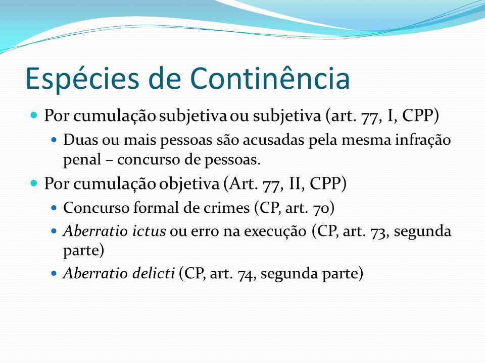 Espécies de Continência Por cumulação subjetiva ou subjetiva (art.