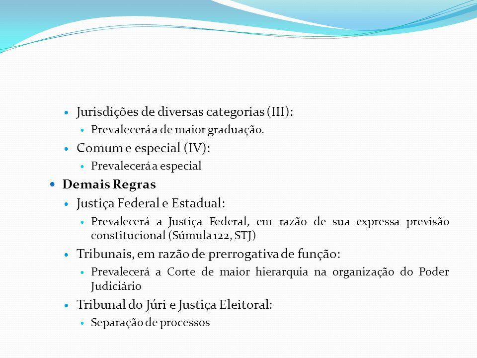 Jurisdições de diversas categorias (III): Prevalecerá a de maior graduação.