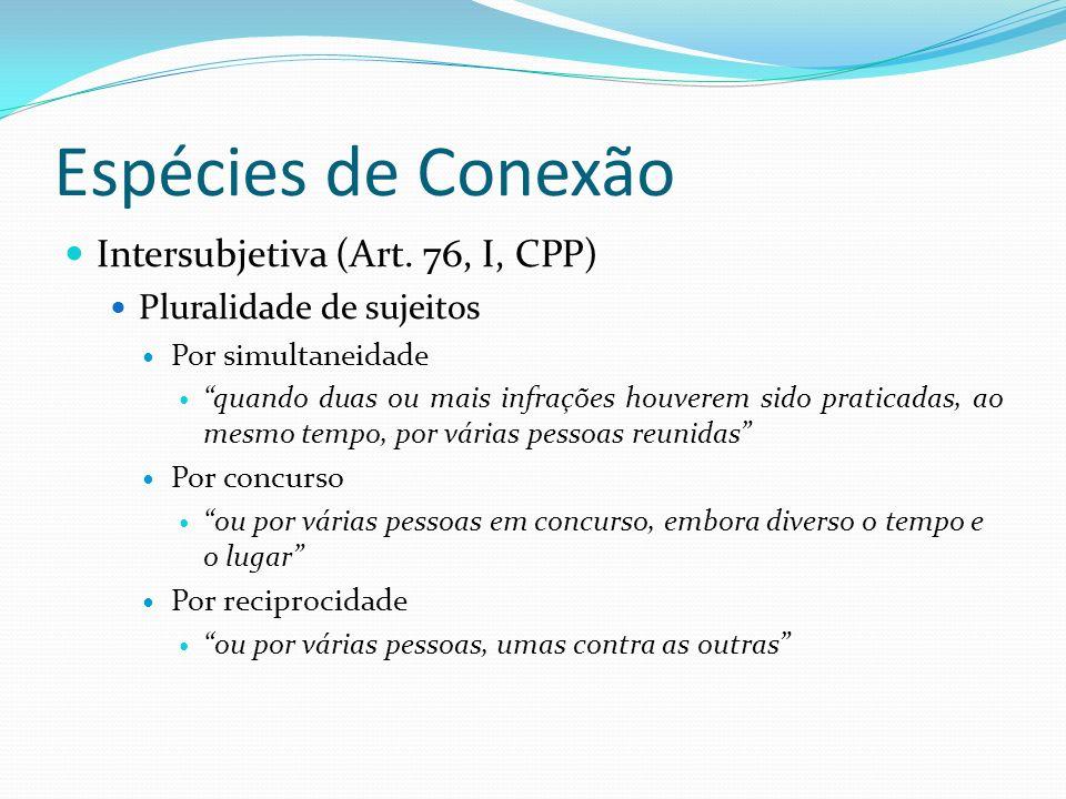 Espécies de Conexão Intersubjetiva (Art.