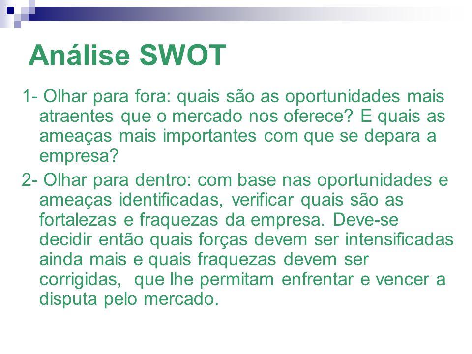 Análise SWOT 1- Olhar para fora: quais são as oportunidades mais atraentes que o mercado nos oferece? E quais as ameaças mais importantes com que se d