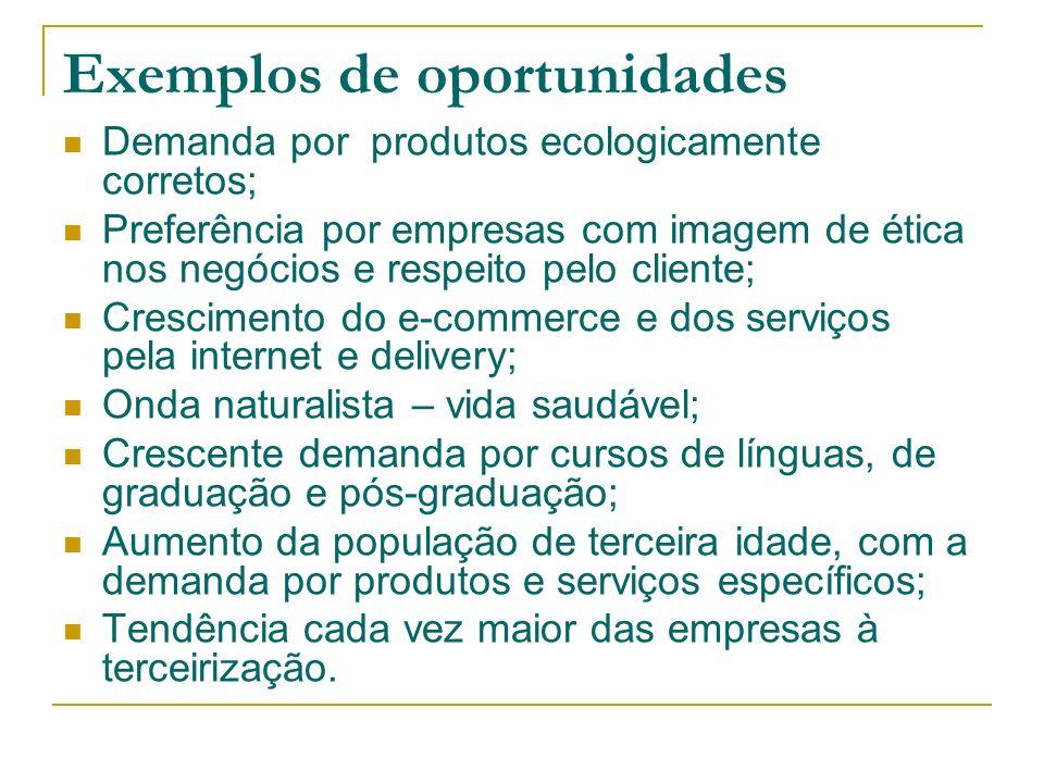 Exemplos de oportunidades Demanda por produtos ecologicamente corretos; Preferência por empresas com imagem de ética nos negócios e respeito pelo clie