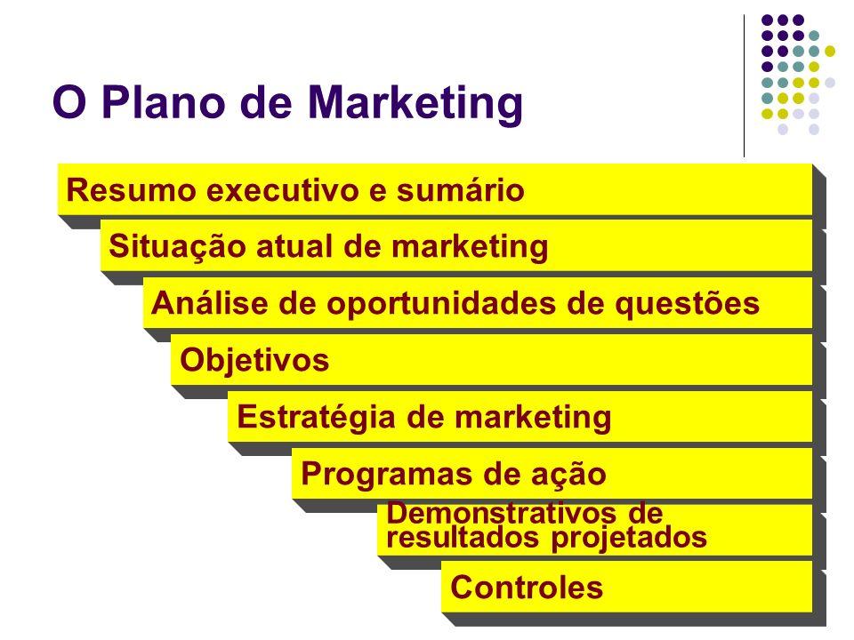 O que os Planos de Marketing devem conter.