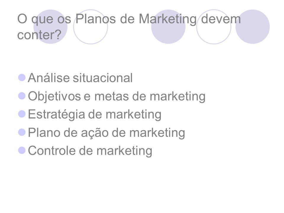 O que os Planos de Marketing devem conter? Análise situacional Objetivos e metas de marketing Estratégia de marketing Plano de ação de marketing Contr