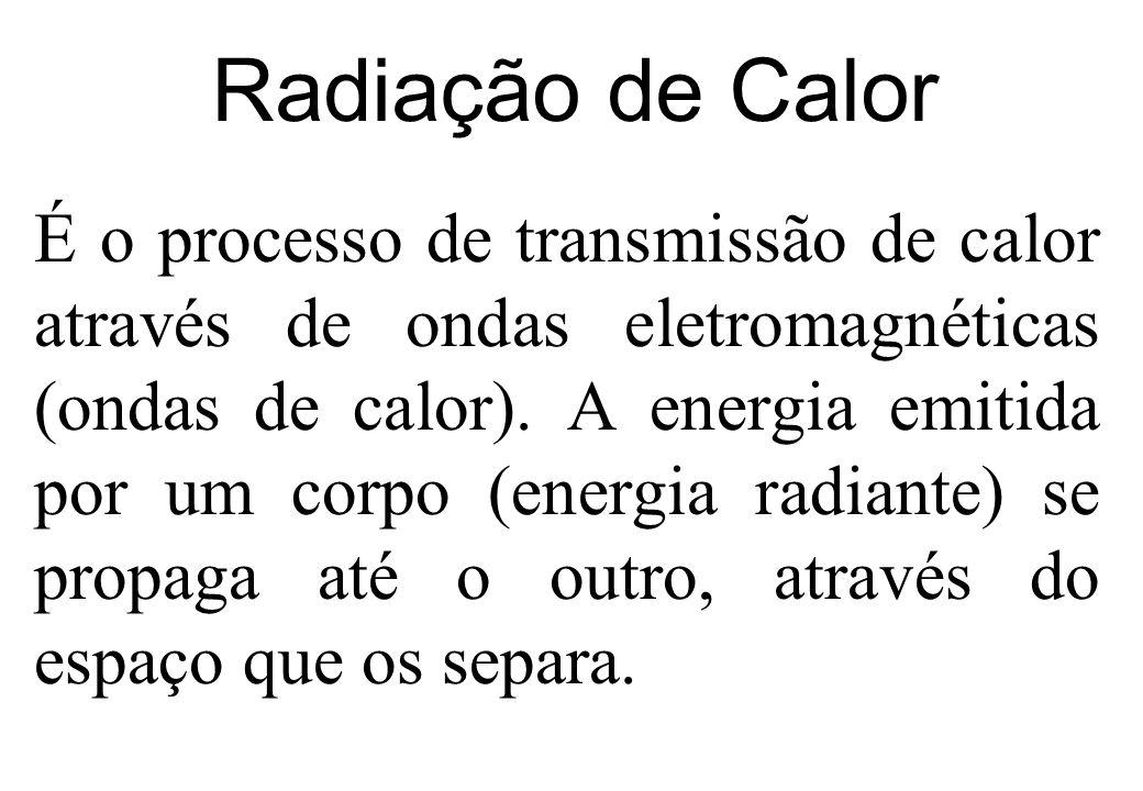 Radiação de Calor É o processo de transmissão de calor através de ondas eletromagnéticas (ondas de calor). A energia emitida por um corpo (energia rad