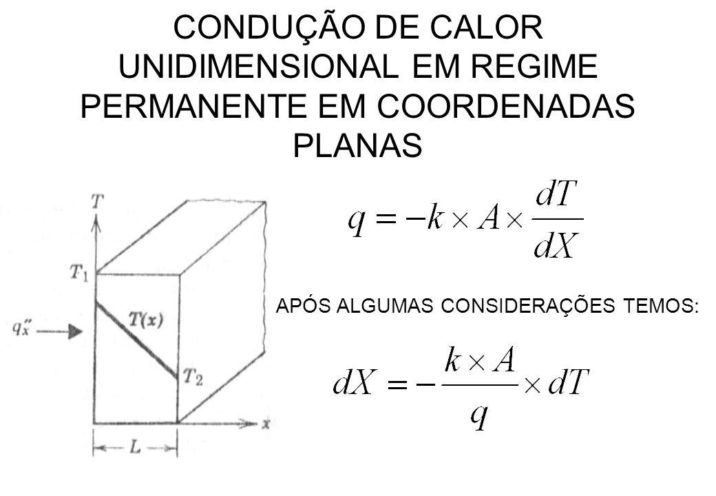 CONDUÇÃO DE CALOR UNIDIMENSIONAL EM REGIME PERMANENTE EM COORDENADAS PLANAS APÓS ALGUMAS CONSIDERAÇÕES TEMOS: