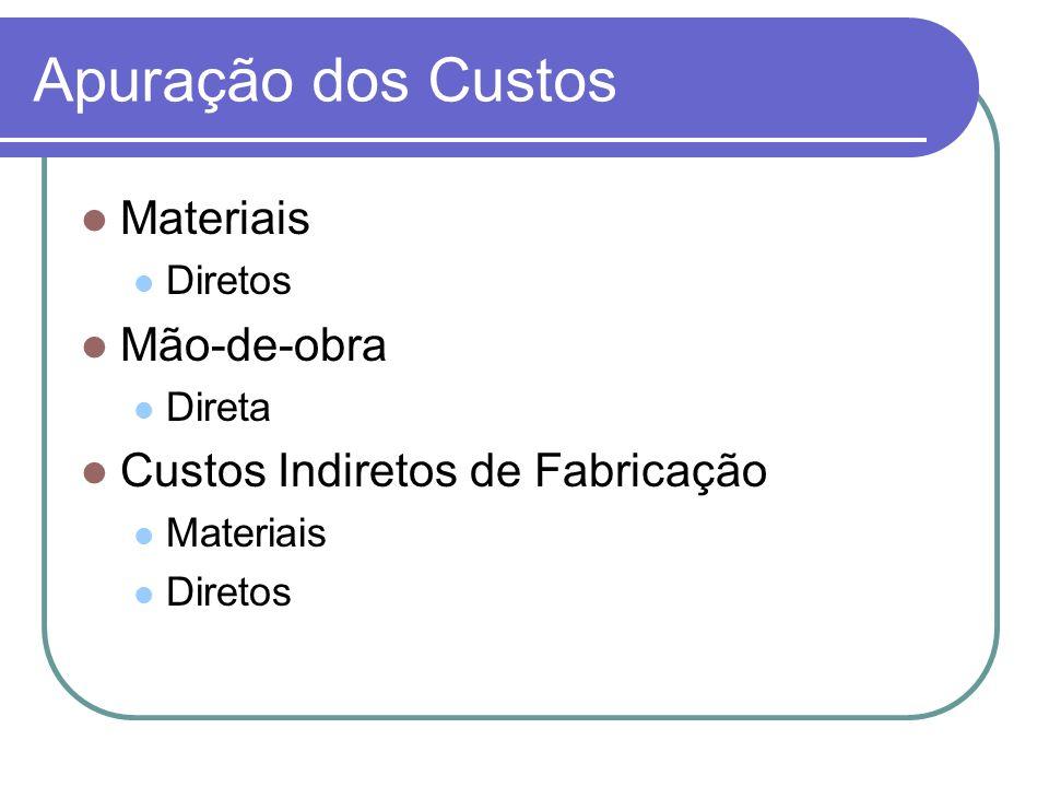 Apuração dos Custos Materiais Diretos Mão-de-obra Direta Custos Indiretos de Fabricação Materiais Diretos