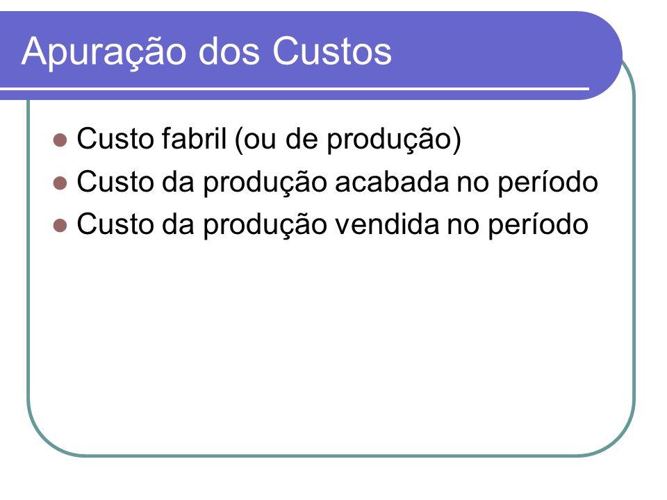 Apuração dos Custos Custo fabril (ou de produção) Custo da produção acabada no período Custo da produção vendida no período