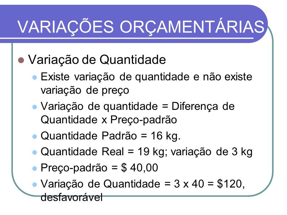 VARIAÇÕES ORÇAMENTÁRIAS Variação de Quantidade Existe variação de quantidade e não existe variação de preço Variação de quantidade = Diferença de Quan