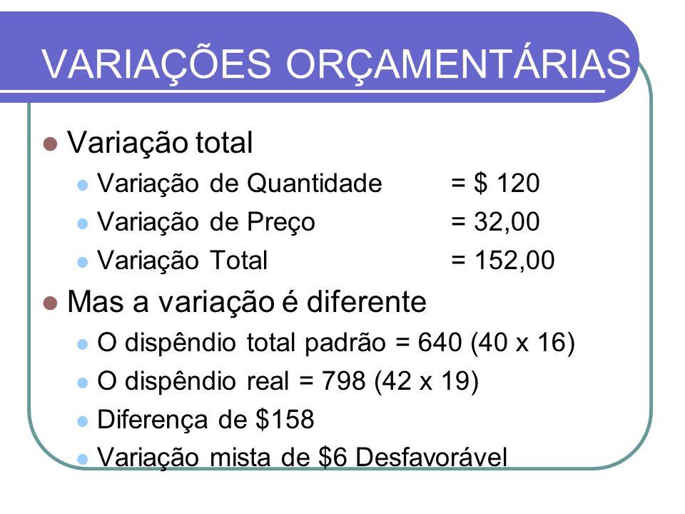 VARIAÇÕES ORÇAMENTÁRIAS Variação total Variação de Quantidade = $ 120 Variação de Preço = 32,00 Variação Total = 152,00 Mas a variação é diferente O d
