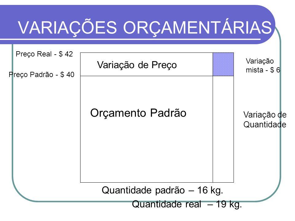 VARIAÇÕES ORÇAMENTÁRIAS Quantidade padrão – 16 kg. Quantidade real – 19 kg. Preço Real - $ 42 Preço Padrão - $ 40 Variação mista - $ 6 Orçamento Padrã