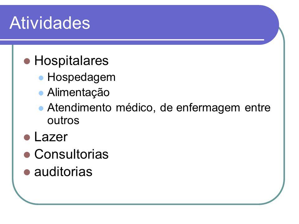 Atividades Hospitalares Hospedagem Alimentação Atendimento médico, de enfermagem entre outros Lazer Consultorias auditorias