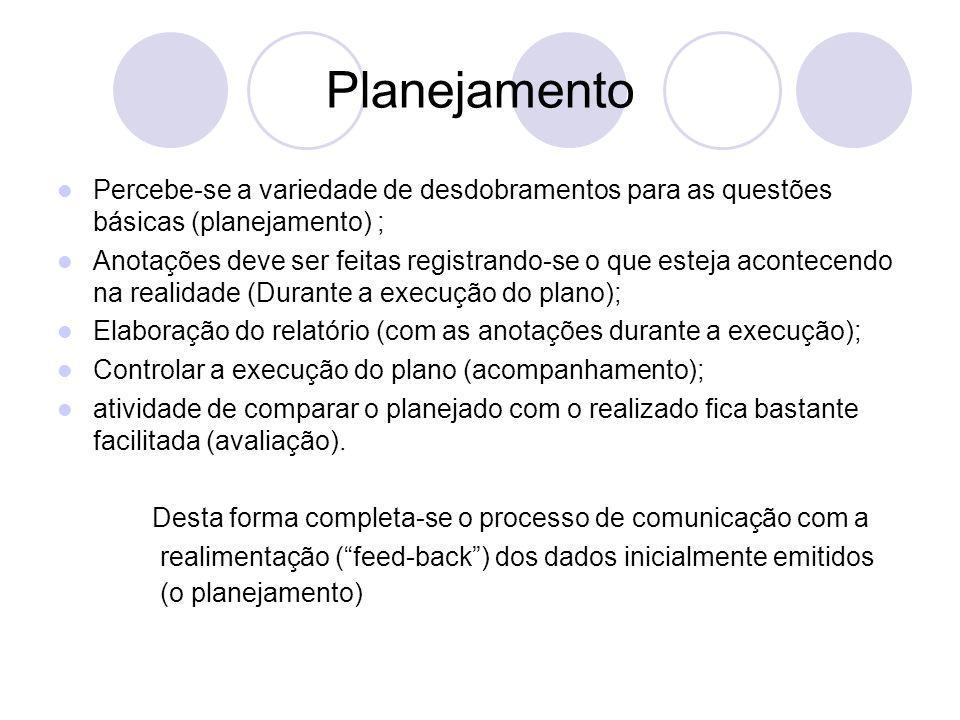 Planejamento Percebe-se a variedade de desdobramentos para as questões básicas (planejamento) ; Anotações deve ser feitas registrando-se o que esteja acontecendo na realidade (Durante a execução do plano); Elaboração do relatório (com as anotações durante a execução); Controlar a execução do plano (acompanhamento); atividade de comparar o planejado com o realizado fica bastante facilitada (avaliação).