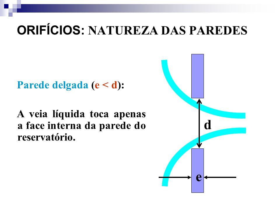 ORIFÍCIOS: NATUREZA DAS PAREDES Parede delgada (e < d): A veia líquida toca apenas a face interna da parede do reservatório.