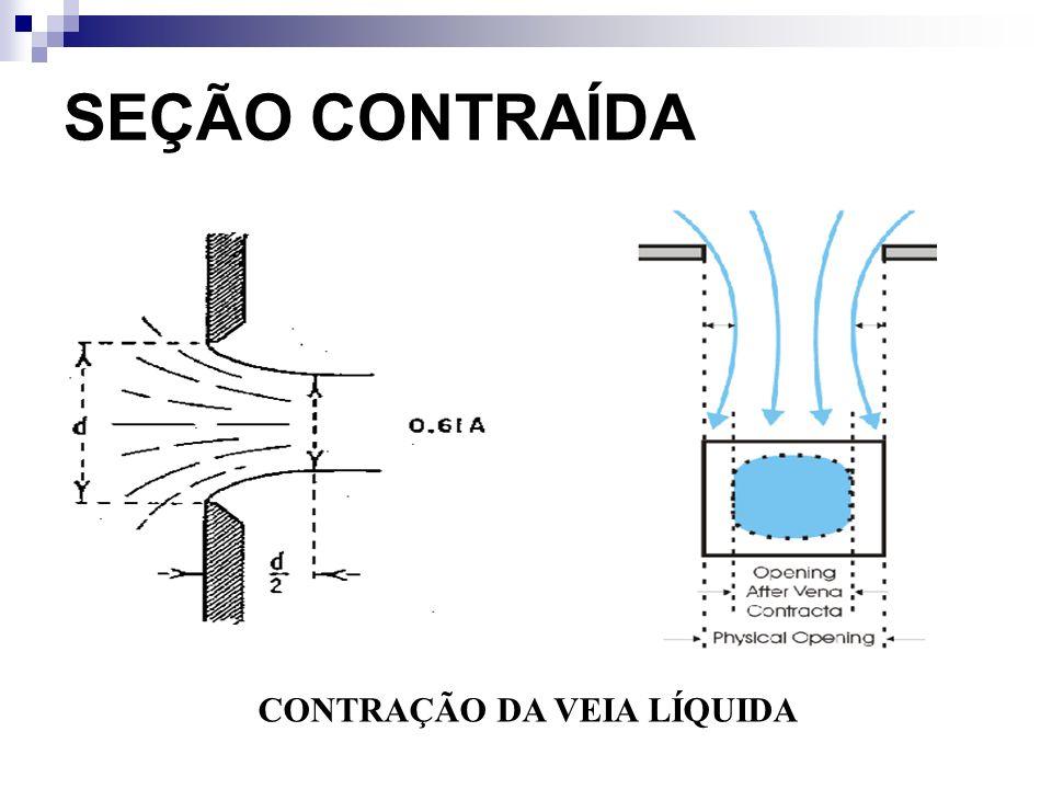 SEÇÃO CONTRAÍDA CONTRAÇÃO DA VEIA LÍQUIDA