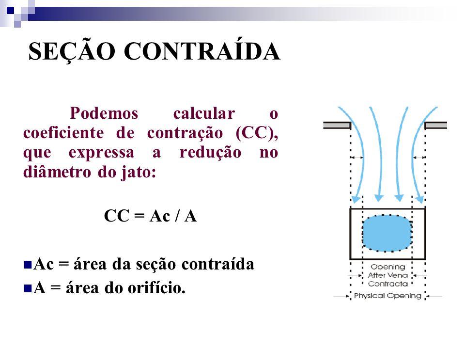 SEÇÃO CONTRAÍDA Podemos calcular o coeficiente de contração (CC), que expressa a redução no diâmetro do jato: CC = Ac / A Ac = área da seção contraída A = área do orifício.