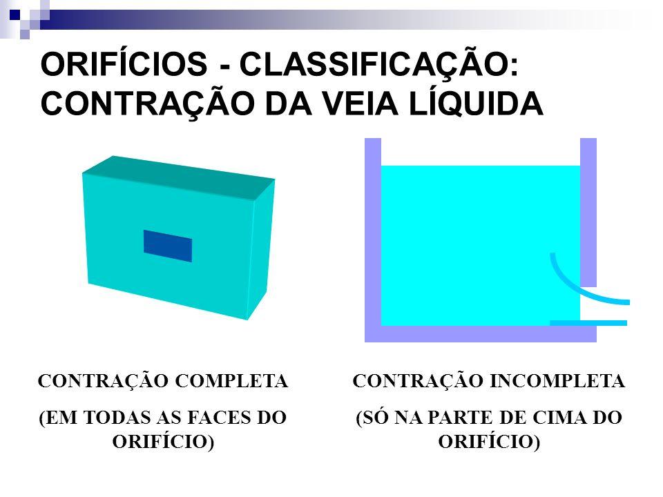 ORIFÍCIOS - CLASSIFICAÇÃO: CONTRAÇÃO DA VEIA LÍQUIDA CONTRAÇÃO INCOMPLETA (SÓ NA PARTE DE CIMA DO ORIFÍCIO) CONTRAÇÃO COMPLETA (EM TODAS AS FACES DO ORIFÍCIO)