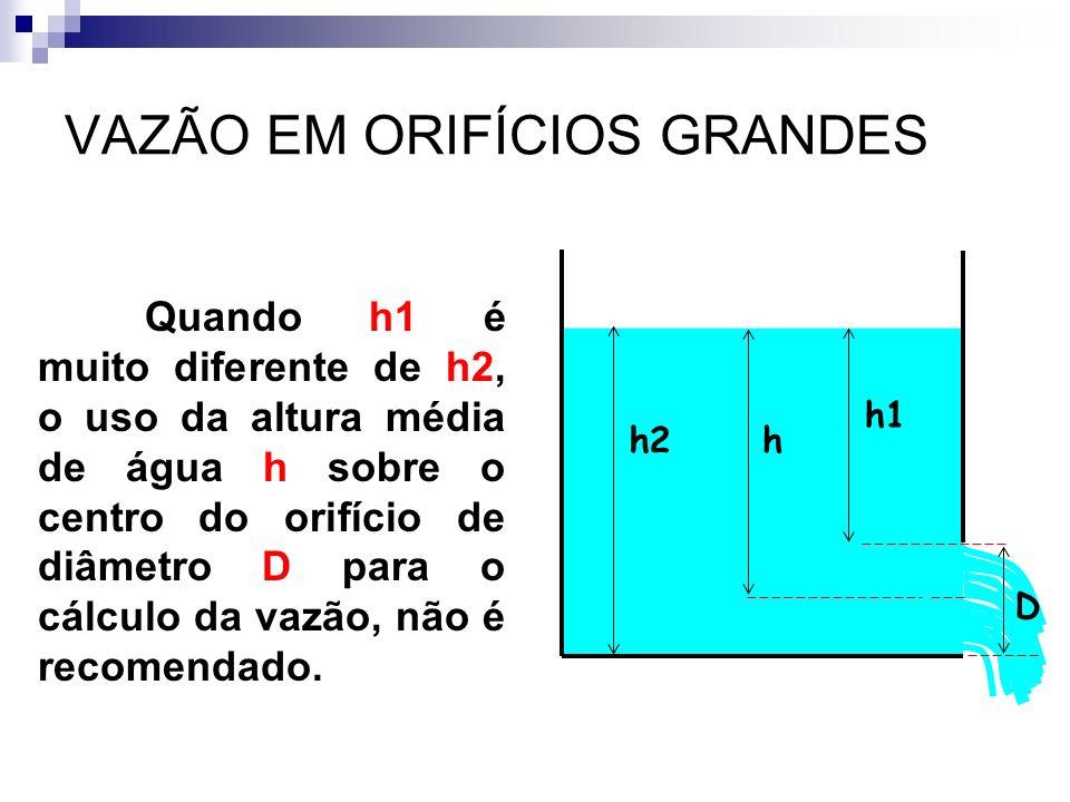 h1 h h2 D VAZÃO EM ORIFÍCIOS GRANDES Quando h1 é muito diferente de h2, o uso da altura média de água h sobre o centro do orifício de diâmetro D para o cálculo da vazão, não é recomendado.