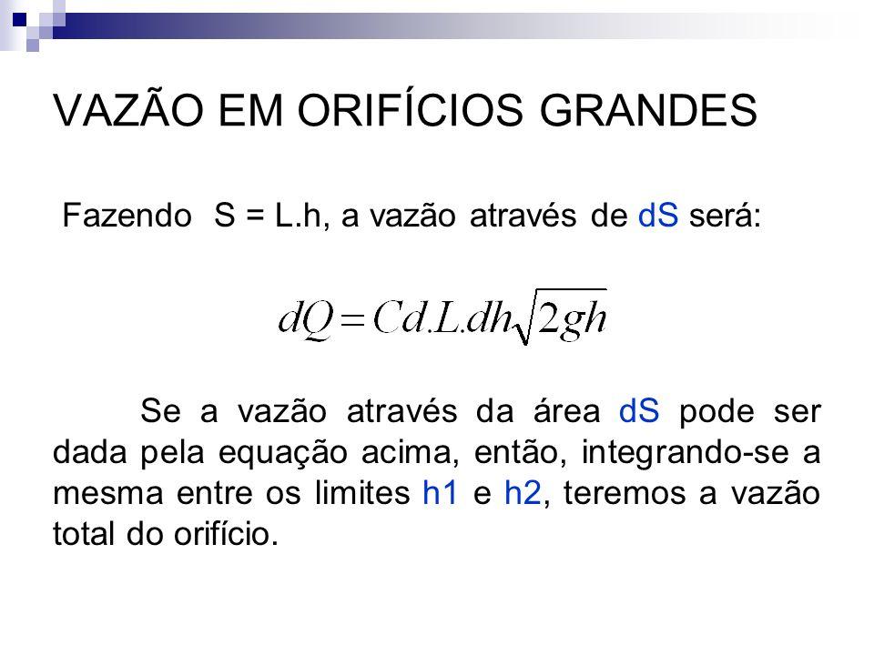 VAZÃO EM ORIFÍCIOS GRANDES Fazendo S = L.h, a vazão através de dS será: Se a vazão através da área dS pode ser dada pela equação acima, então, integrando-se a mesma entre os limites h1 e h2, teremos a vazão total do orifício.