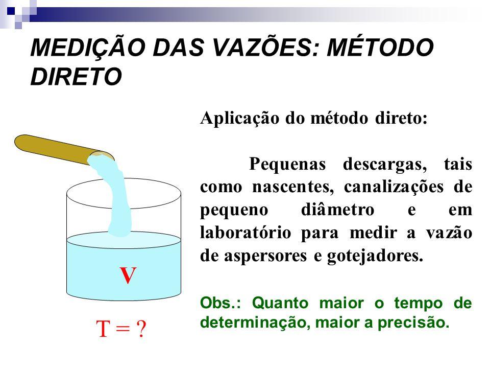 MEDIÇÃO DAS VAZÕES: MÉTODO DIRETO Aplicação do método direto: Pequenas descargas, tais como nascentes, canalizações de pequeno diâmetro e em laboratório para medir a vazão de aspersores e gotejadores.
