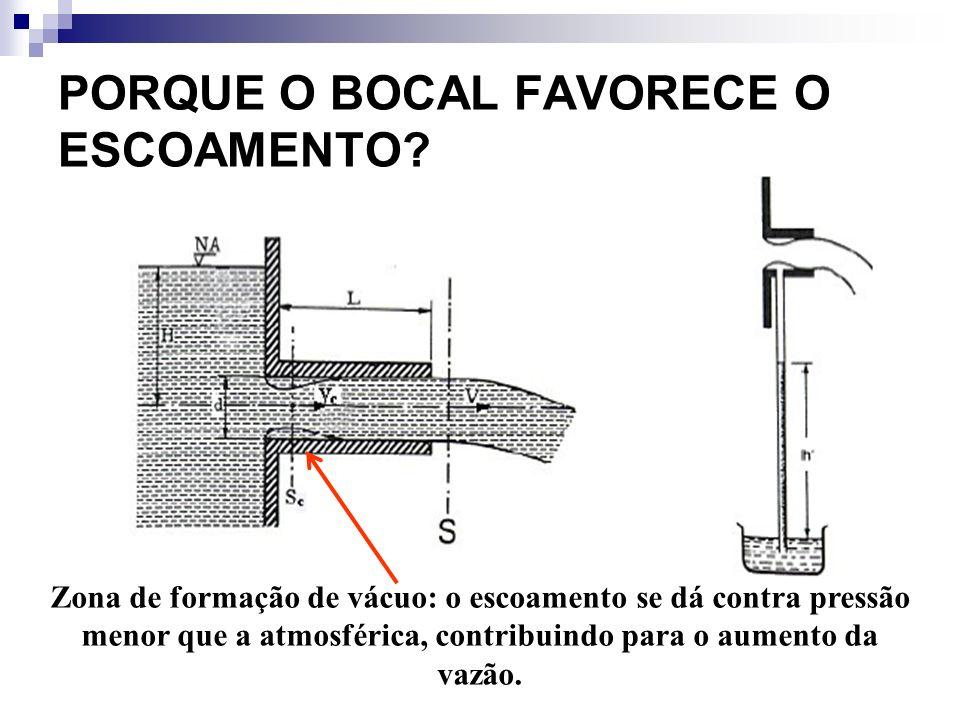 PORQUE O BOCAL FAVORECE O ESCOAMENTO.