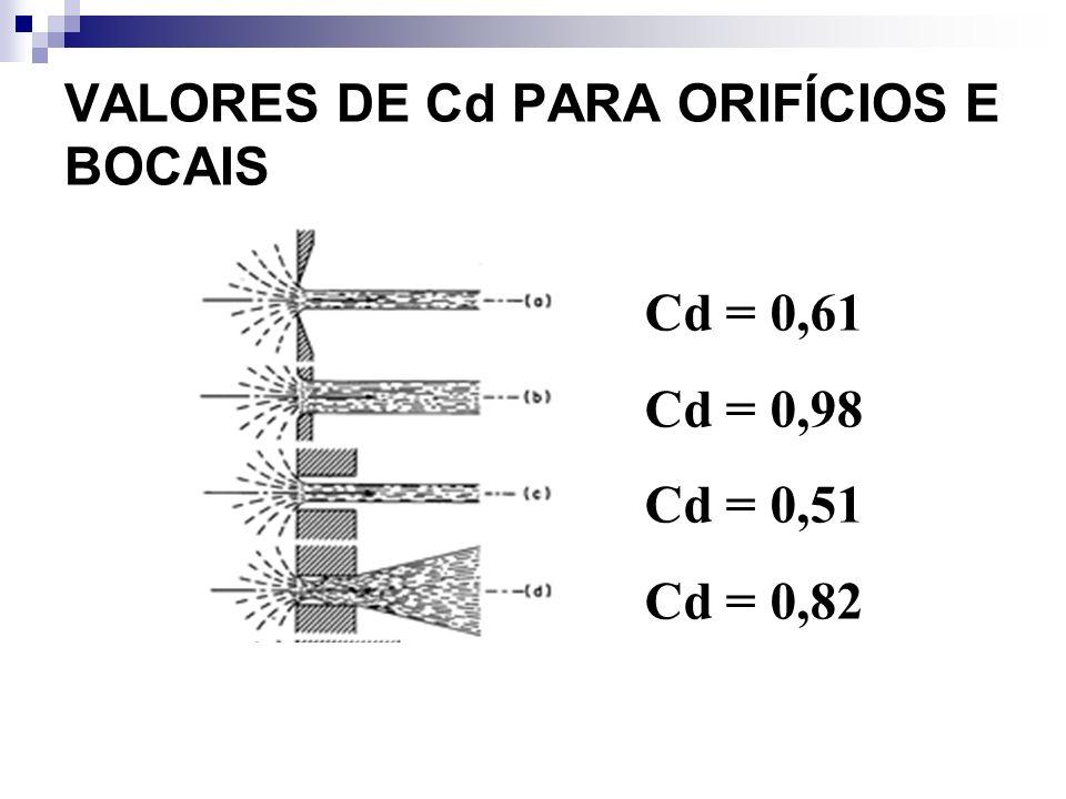 VALORES DE Cd PARA ORIFÍCIOS E BOCAIS Cd = 0,61 Cd = 0,98 Cd = 0,51 Cd = 0,82