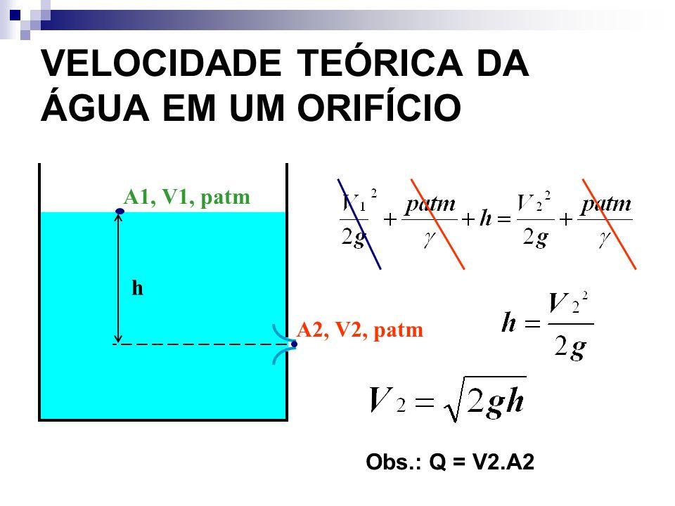 VELOCIDADE TEÓRICA DA ÁGUA EM UM ORIFÍCIO h A1, V1, patm A2, V2, patm Obs.: Q = V2.A2