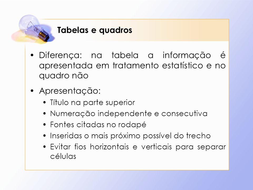 Tabelas e quadros Diferença: na tabela a informação é apresentada em tratamento estatístico e no quadro não Apresentação: Título na parte superior Num