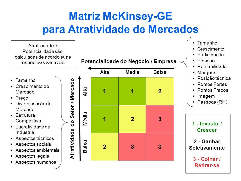 * No nosso exemplo: a empresa A com 40% de participação de mercado e 20% de clientes altamente satisfeitos tem 20% x 40%, isto é, APENAS 8% DO MERCADO