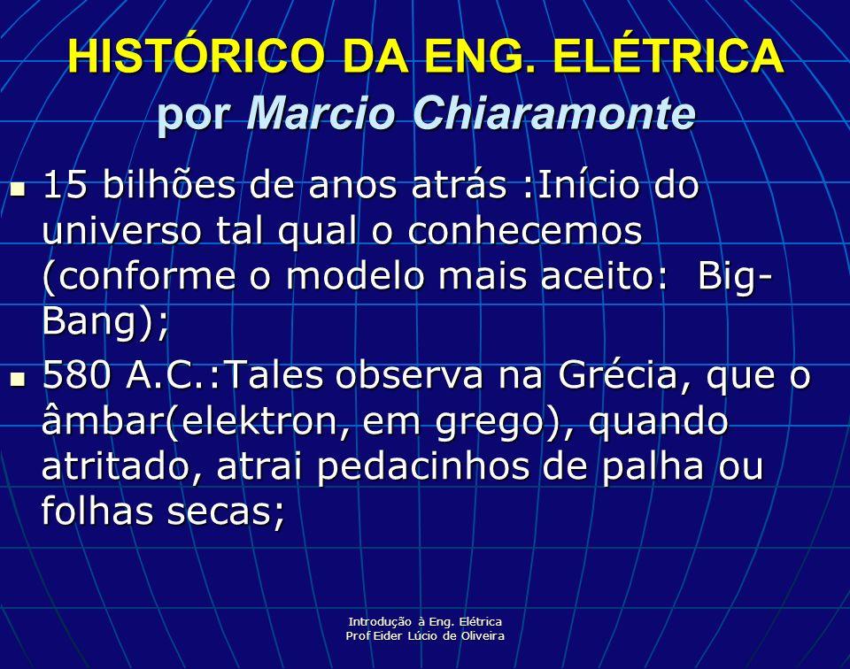 Introdução à Eng.Elétrica Prof Eider Lúcio de Oliveira HISTÓRICO DA ENG.