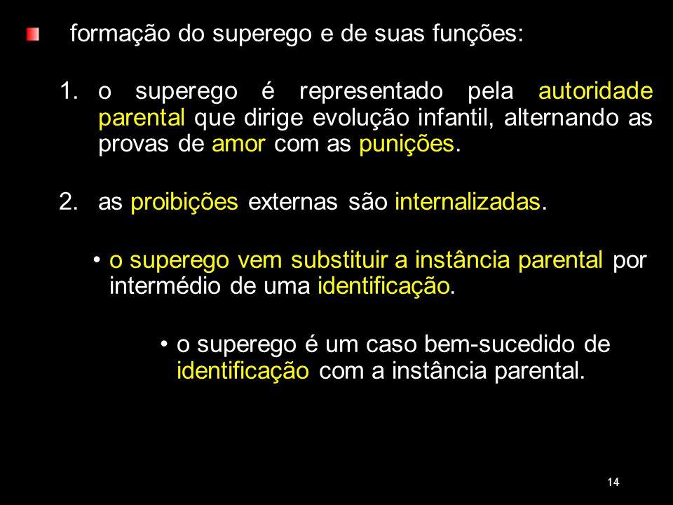 formação do superego e de suas funções: 1.o superego é representado pela autoridade parental que dirige evolução infantil, alternando as provas de amo