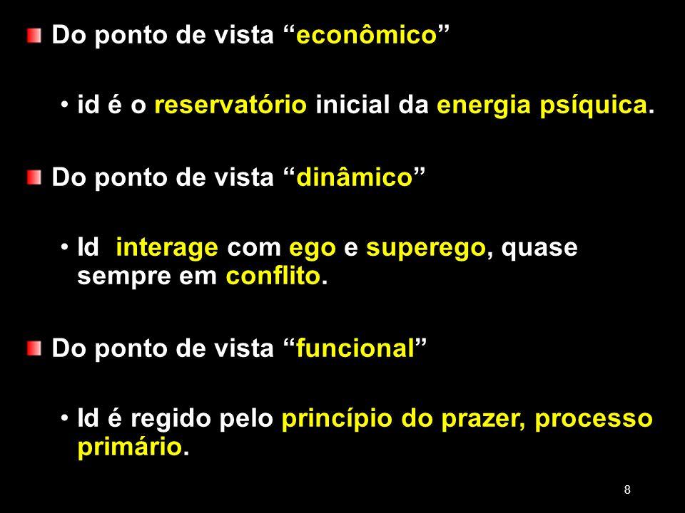 Do ponto de vista econômico id é o reservatório inicial da energia psíquica. Do ponto de vista dinâmico Id interage com ego e superego, quase sempre e