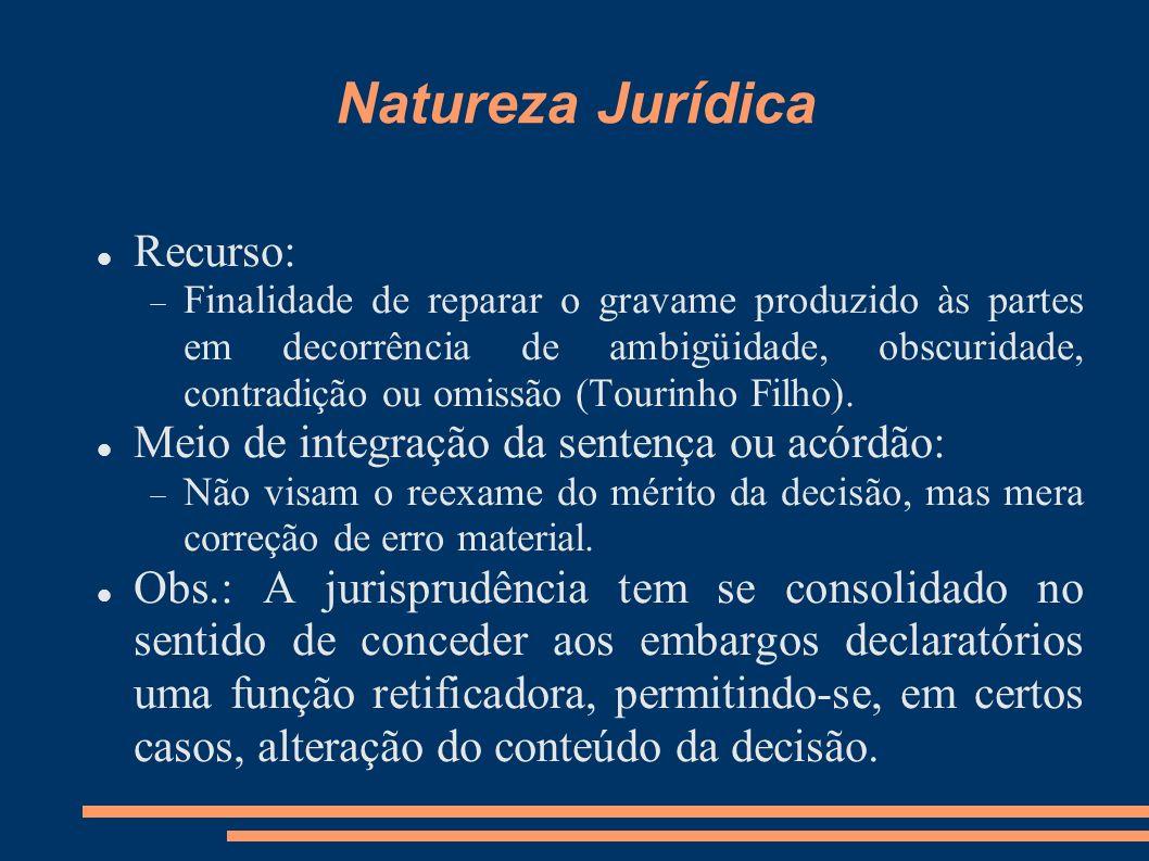 Natureza Jurídica Recurso: Finalidade de reparar o gravame produzido às partes em decorrência de ambigüidade, obscuridade, contradição ou omissão (Tou