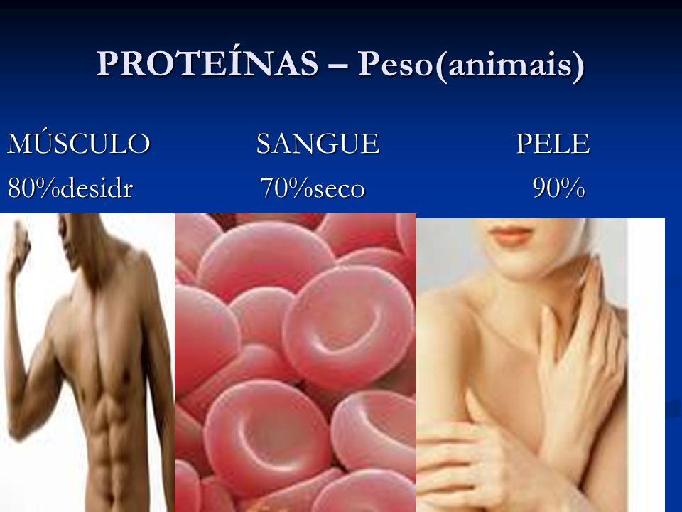 PROTEÍNAS – Peso(animais) MÚSCULO SANGUE PELE 80%desidr 70%seco 90%