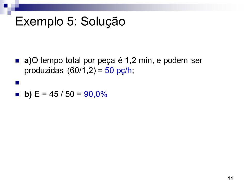 11 Exemplo 5: Solução a)O tempo total por peça é 1,2 min, e podem ser produzidas (60/1,2) = 50 pç/h; b) E = 45 / 50 = 90,0%