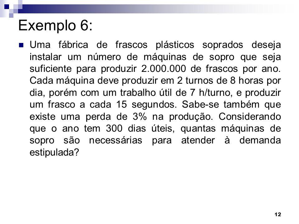 12 Exemplo 6: Uma fábrica de frascos plásticos soprados deseja instalar um número de máquinas de sopro que seja suficiente para produzir 2.000.000 de