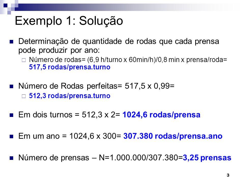 3 Exemplo 1: Solução Determinação de quantidade de rodas que cada prensa pode produzir por ano: Número de rodas= (6,9 h/turno x 60min/h)/0,8 min x pre