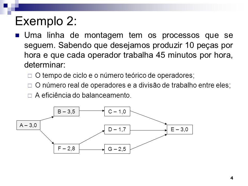 4 Exemplo 2: Uma linha de montagem tem os processos que se seguem. Sabendo que desejamos produzir 10 peças por hora e que cada operador trabalha 45 mi