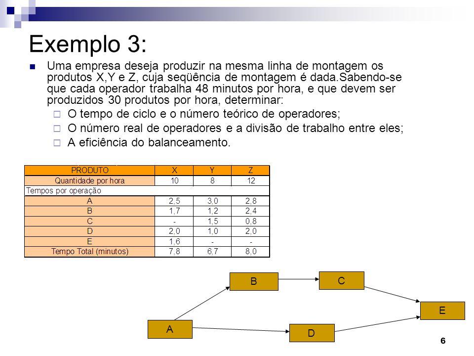 7 Exemplo 3: Solução a)TC = 48 min/ 30 peças = 1,6 min/pç Ti = tempos pond = 2,75+1,85+0,72+1,73+0,53 = 7,58 min N = 7,58 / 1,6= 4,74 operadores b) c) E = 4,74 oper (teorico) / 7 oper (real) = 67,71% Ex:Tempo Ponderado de A = (2,5x10 + 3,0x8 + 2,8x12) / 30= 2,75